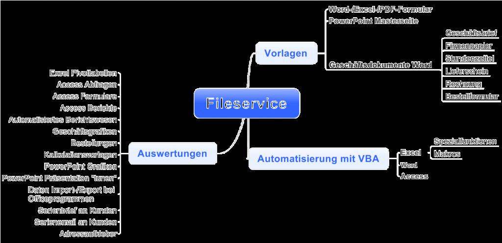 Anwendungsservice04